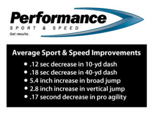 Athlete-improvement-graphic