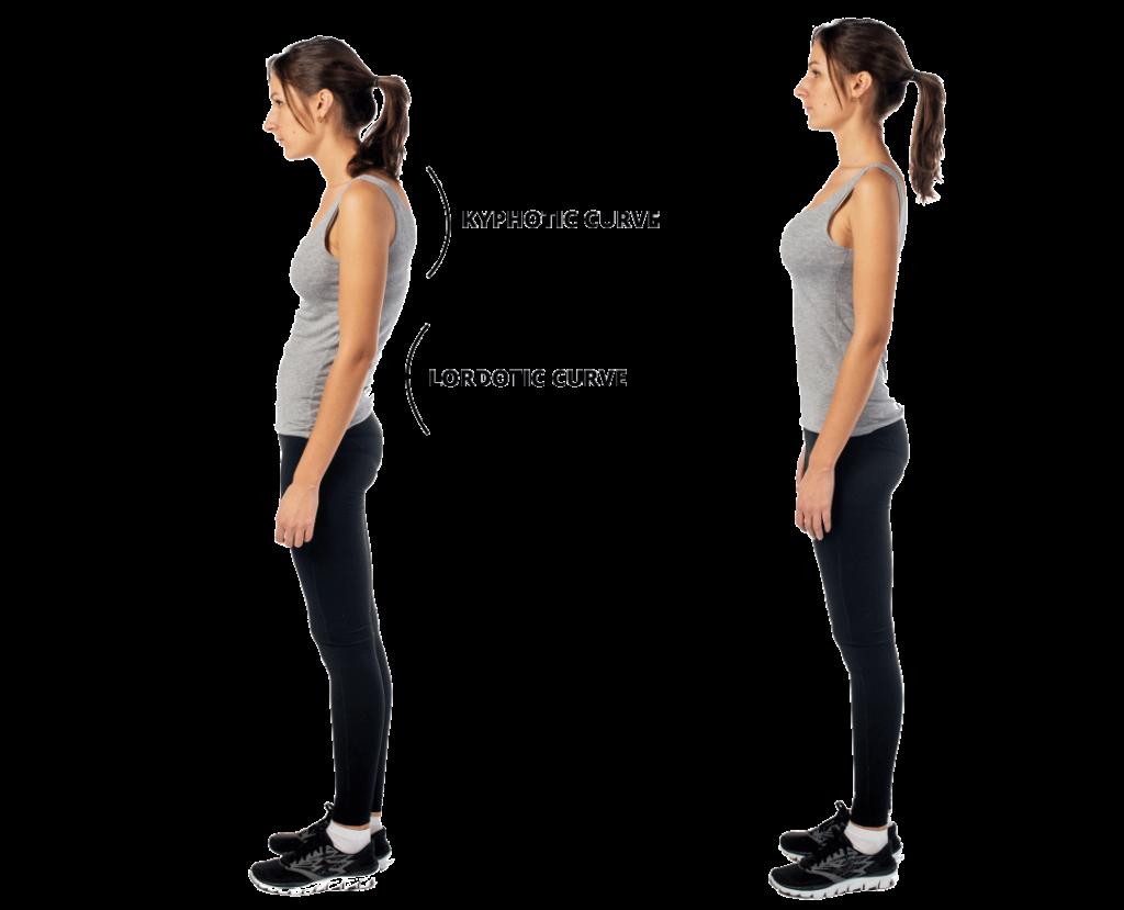 Posture Corrections