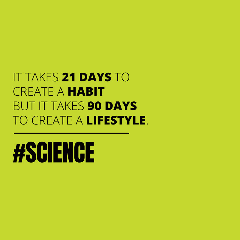 It takes 21 days to create a habit, but it takes 90 days to create a lifestyle.
